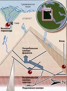 Пирамида Хеопса хранит послание пришельцев?